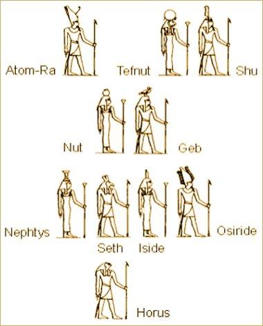 La Concezione Delluniverso Nellantico Egitto I Tesori Alla Fine