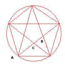 La sezione aurea fu studiata dai Pitagorici i quali scoprirono che il lato del decagono regolare inscritto in una circonferenza di raggio r è la sezione aurea del raggio e costruirono anche il pentagono regolare intrecciato o stellato, o stella a 5 punte che i Pitagorici chiamarono pentagramma e considerarono simbolo dell'armonia ed assunsero come loro segno di riconoscimento , ottenuto dal decagono regolare congiungendo un vertice si e uno no . A questa figura è stata attribuita per millenni à un'importanza misteriosa probabilmente per la sua proprietà di generare la sezione aurea , da cui è nata .